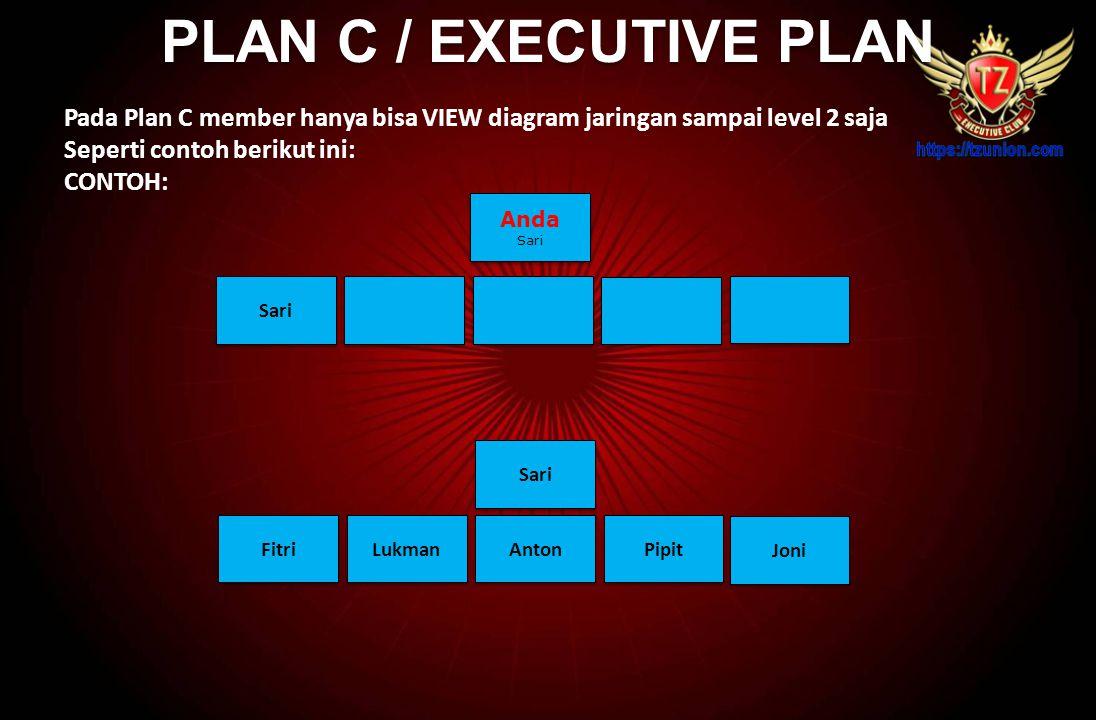 PLAN C / EXECUTIVE PLAN Pada Plan C member hanya bisa VIEW diagram jaringan sampai level 2 saja. Seperti contoh berikut ini: