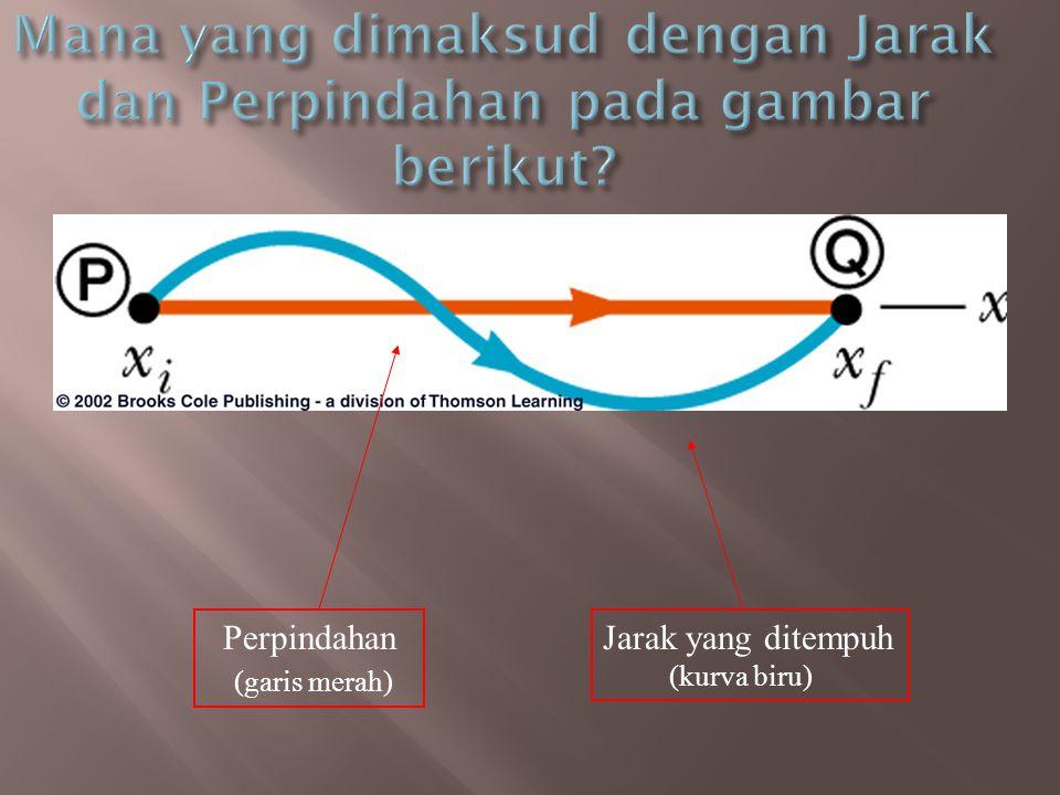Mana yang dimaksud dengan Jarak dan Perpindahan pada gambar berikut