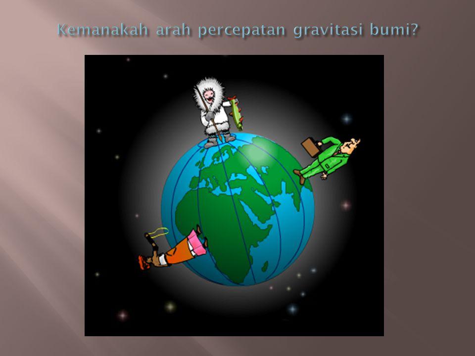 Kemanakah arah percepatan gravitasi bumi