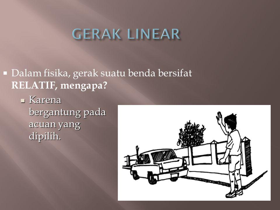 GERAK LINEAR Dalam fisika, gerak suatu benda bersifat RELATIF, mengapa Karena bergantung pada acuan yang dipilih.