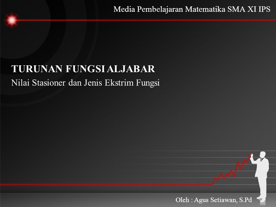 Turunan Fungsi Aljabar Ppt Download
