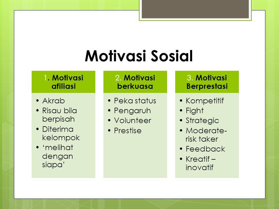 Motivasi Sosial 1. Motivasi afiliasi Akrab Risau bila berpisah