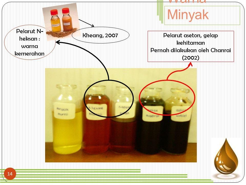 Warna Minyak Pelarut N-heksan : warna kemerahan Kheang, 2007