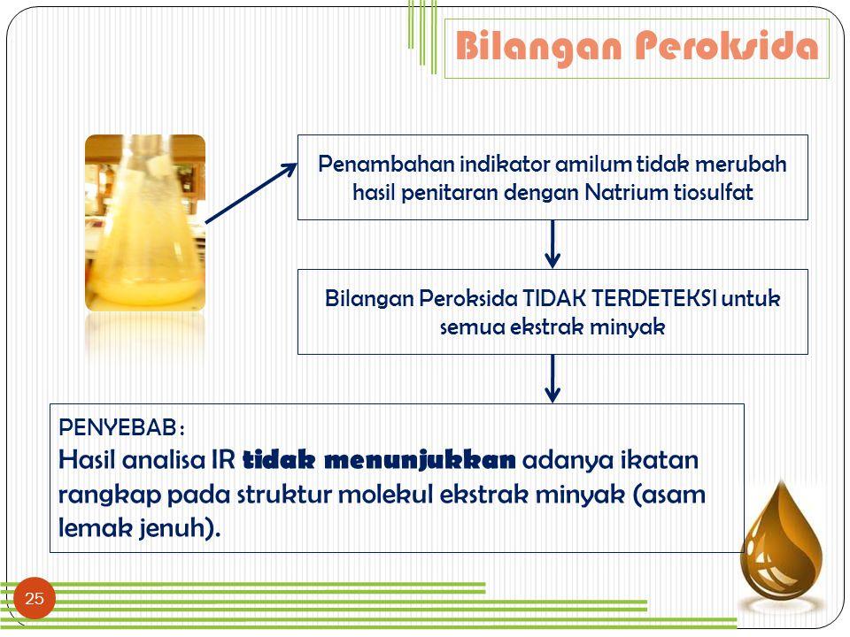 Bilangan Peroksida TIDAK TERDETEKSI untuk semua ekstrak minyak