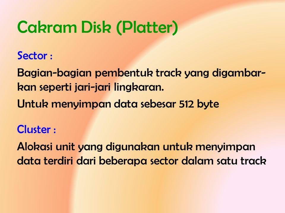 Cakram Disk (Platter) Sector :