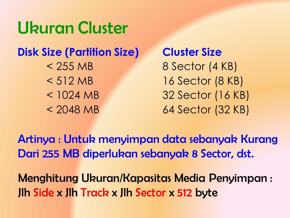 Ukuran Cluster Artinya : Untuk menyimpan data sebanyak Kurang