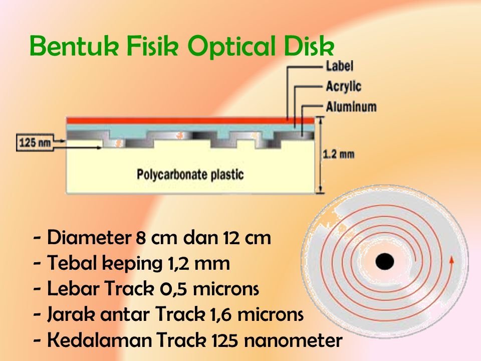 Bentuk Fisik Optical Disk