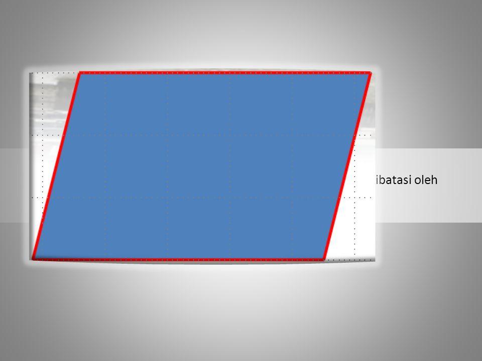 Luas Jajargenjang adalah ukuran dari daerah yang dibatasi oleh