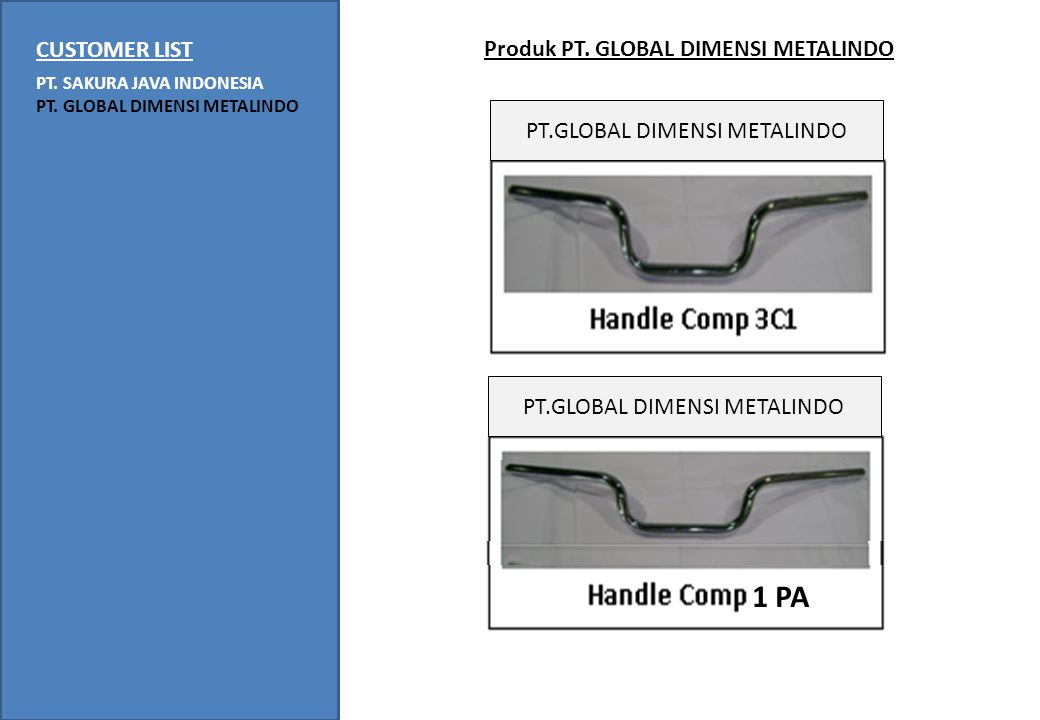 Produk PT. GLOBAL DIMENSI METALINDO