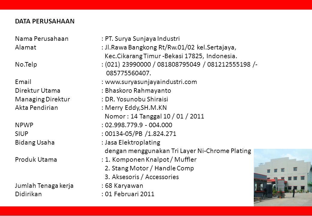 DATA PERUSAHAAN Nama Perusahaan : PT. Surya Sunjaya Industri.