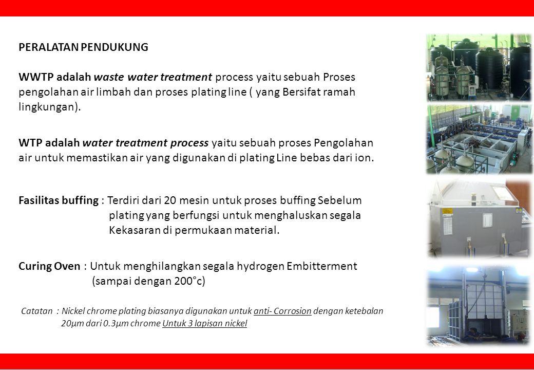 WWTP adalah waste water treatment process yaitu sebuah Proses