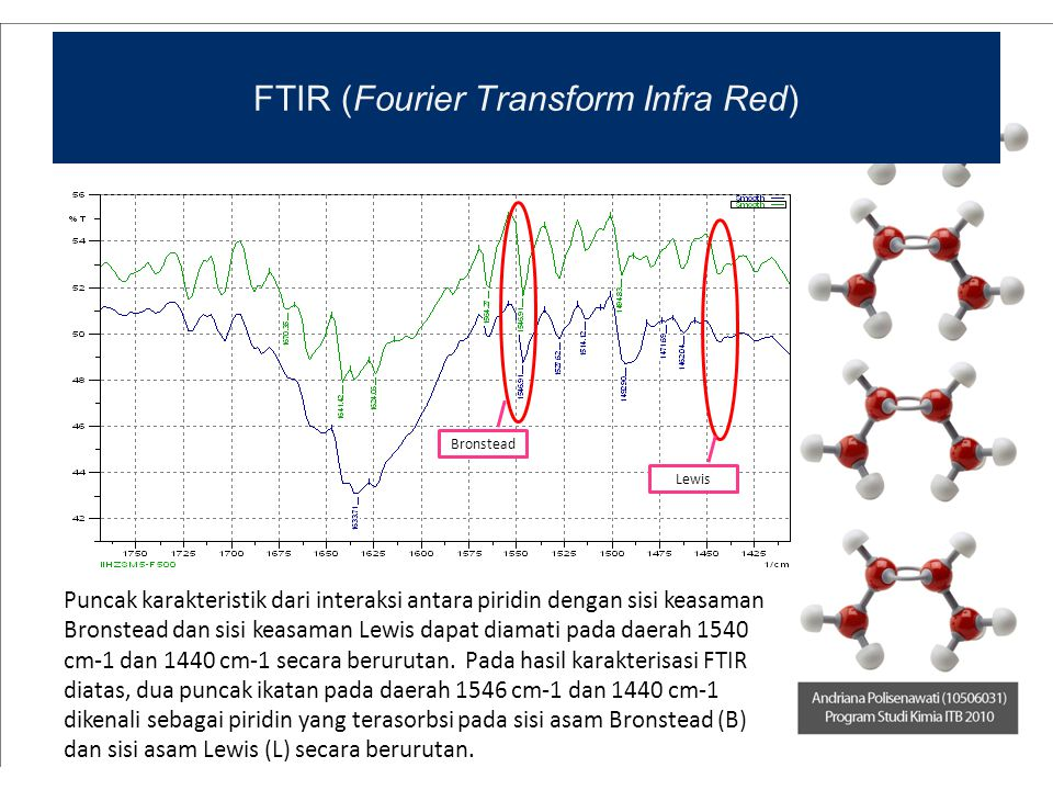 FTIR (Fourier Transform Infra Red)