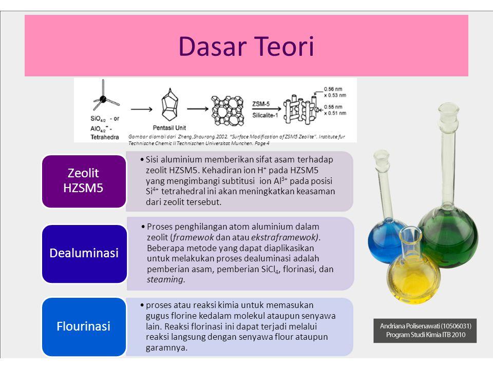 Dasar Teori Zeolit HZSM5 Dealuminasi Flourinasi