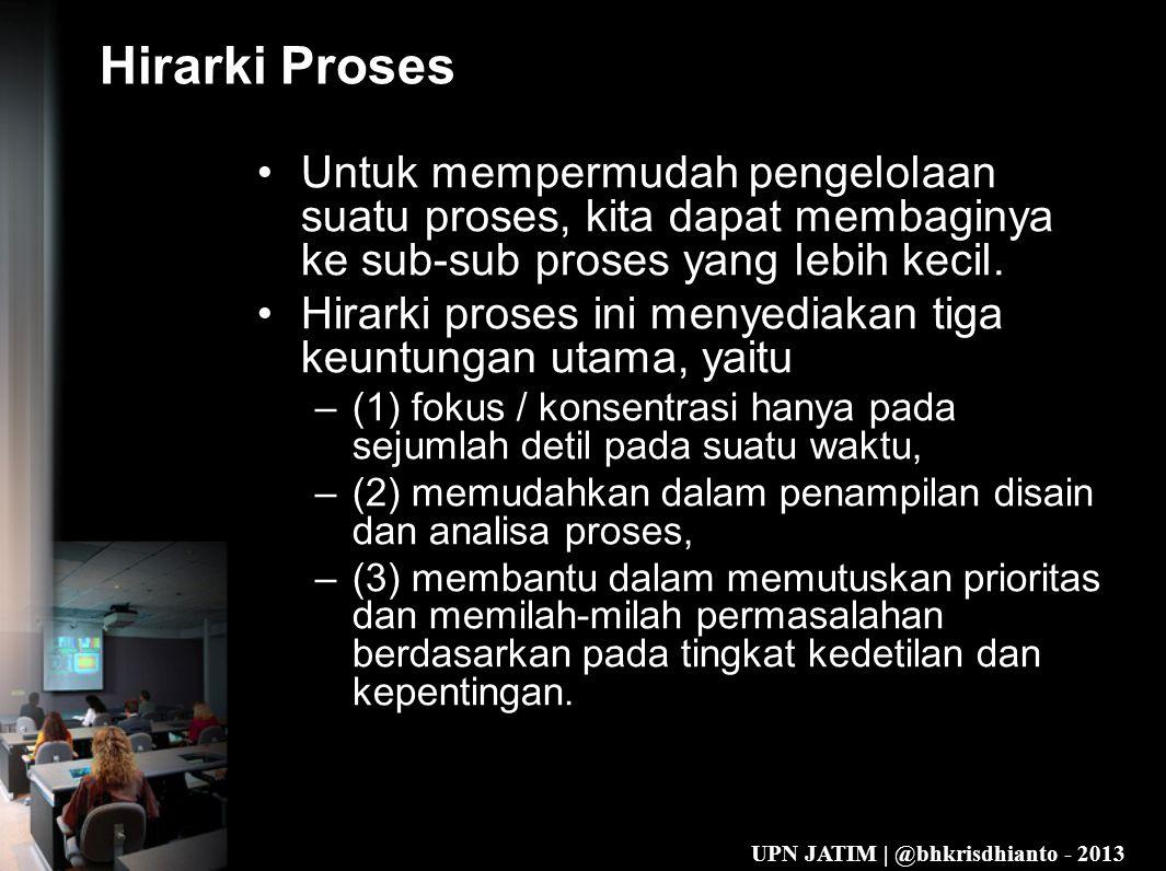 Hirarki Proses Untuk mempermudah pengelolaan suatu proses, kita dapat membaginya ke sub-sub proses yang lebih kecil.