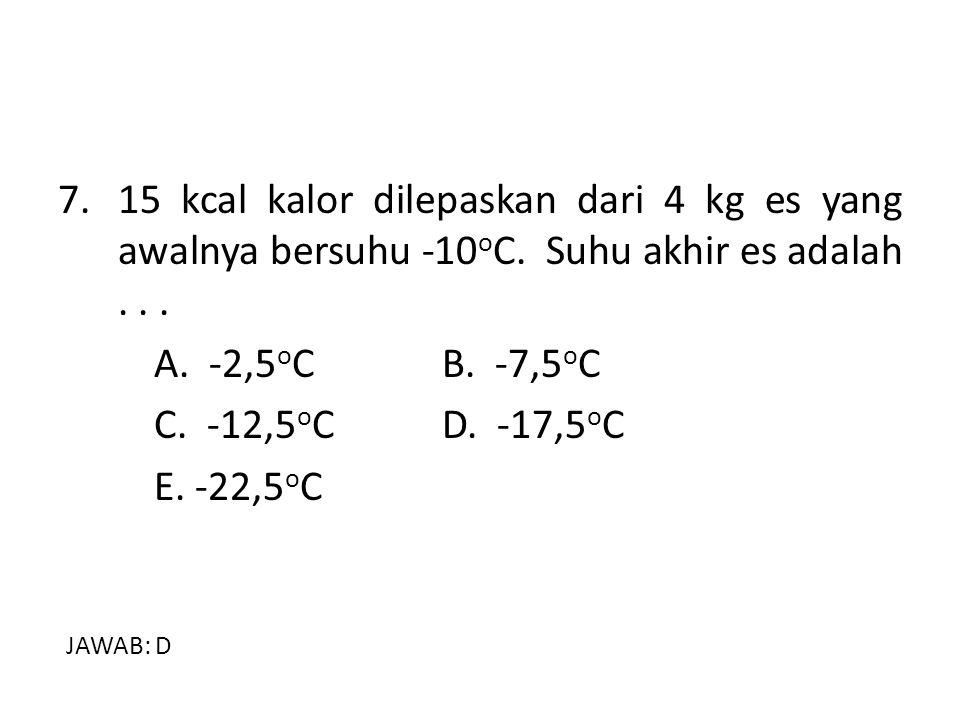 7. 15 kcal kalor dilepaskan dari 4 kg es yang awalnya bersuhu -10oC