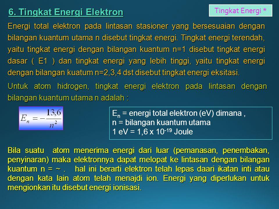 6. Tingkat Energi Elektron