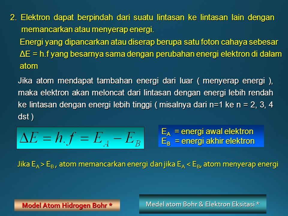 Model Atom Hidrogen Bohr *