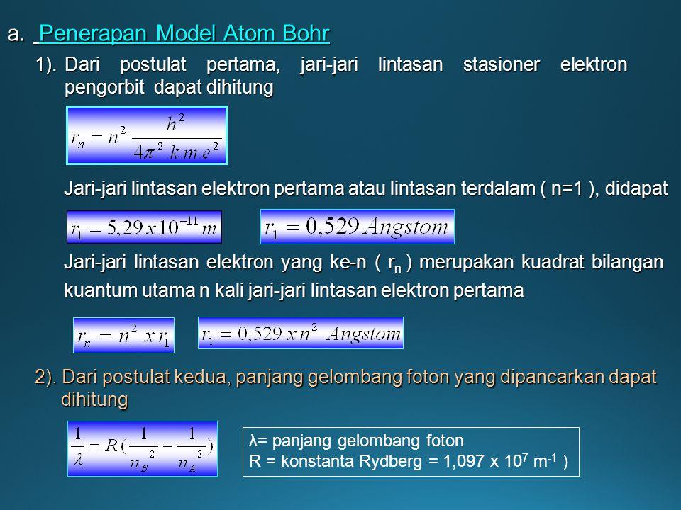 Penerapan Model Atom Bohr