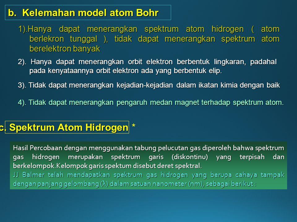 c. Spektrum Atom Hidrogen *
