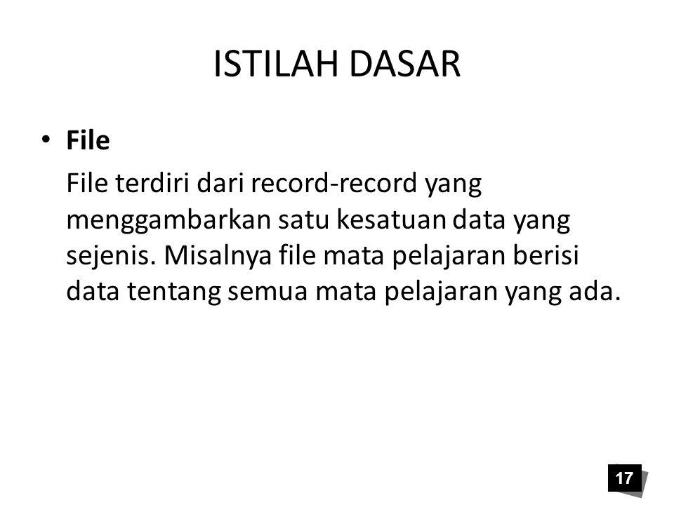 ISTILAH DASAR File