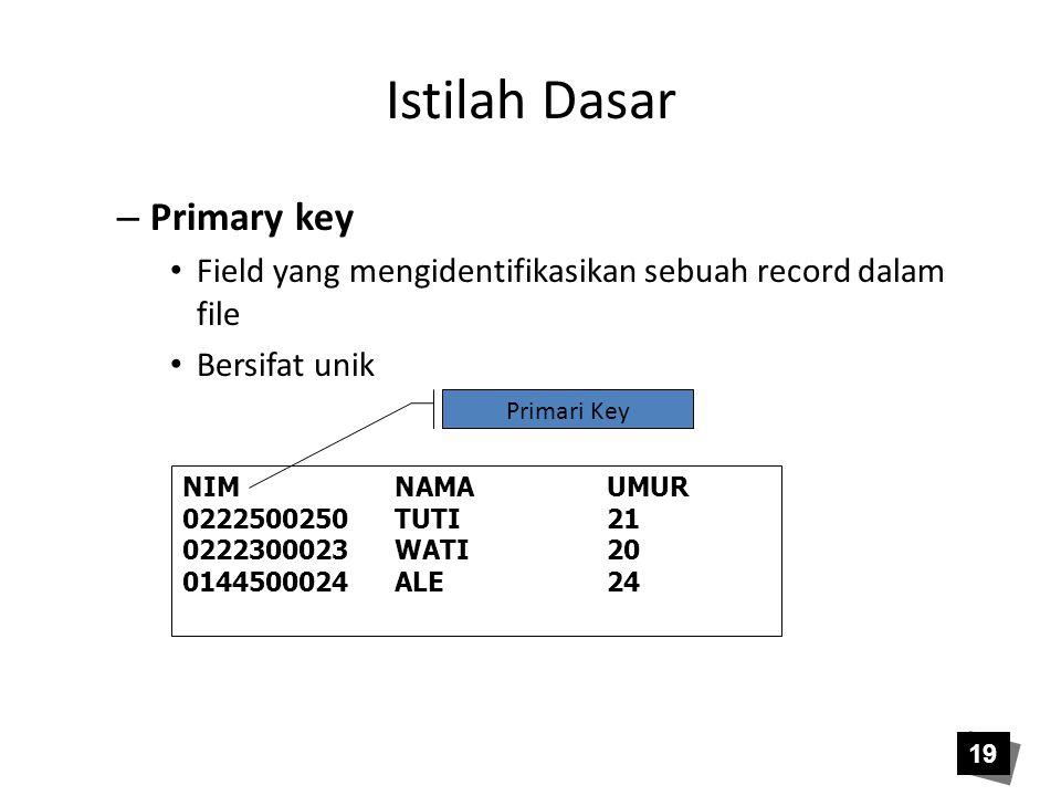 Istilah Dasar Primary key