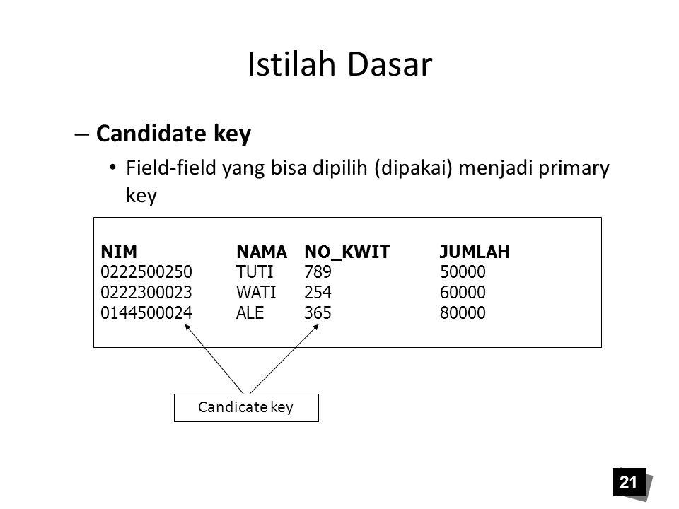 Istilah Dasar Candidate key