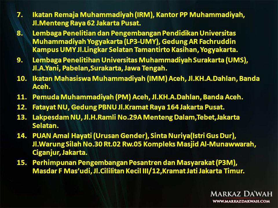 Ikatan Remaja Muhammadiyah (IRM), Kantor PP Muhammadiyah, Jl