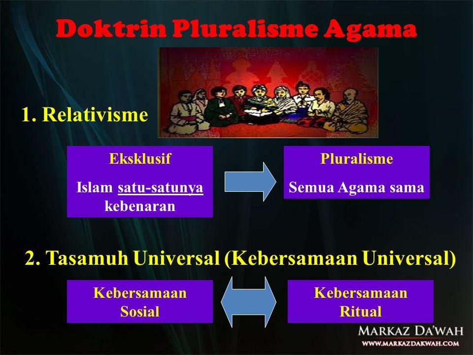 Doktrin Pluralisme Agama