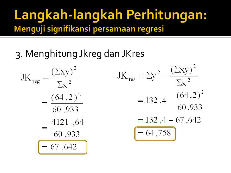 Langkah-langkah Perhitungan: Menguji signifikansi persamaan regresi