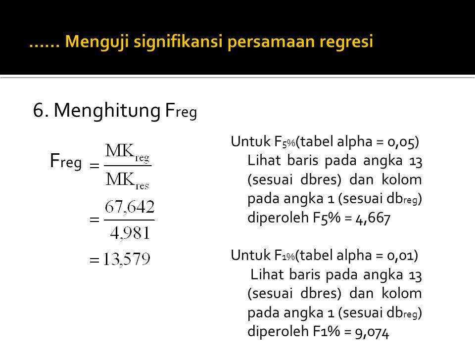 …… Menguji signifikansi persamaan regresi