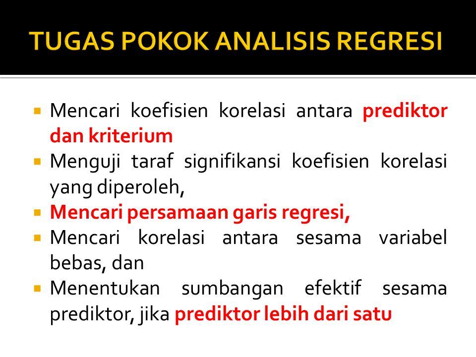 TUGAS POKOK ANALISIS REGRESI