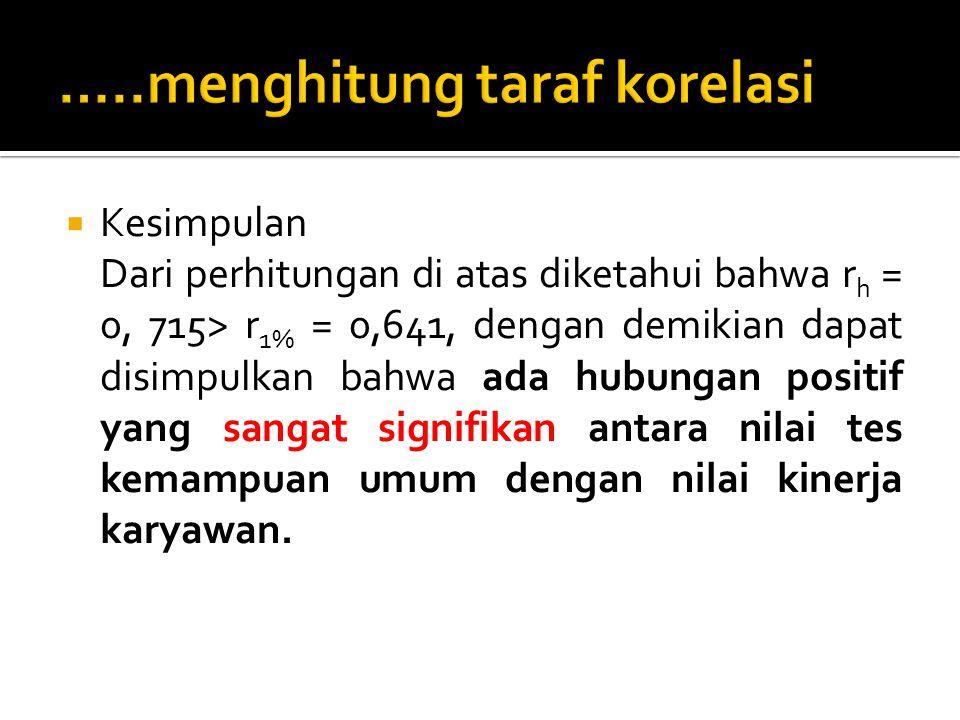 …..menghitung taraf korelasi