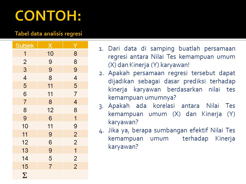 CONTOH: Tabel data analisis regresi. Subjek. X. Y. 1. 10. 8. 2. 9. 3. 4. 5. 11. 6. 7.