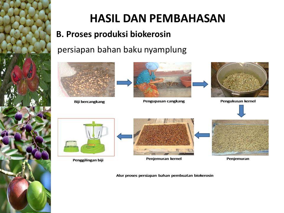 HASIL DAN PEMBAHASAN B. Proses produksi biokerosin
