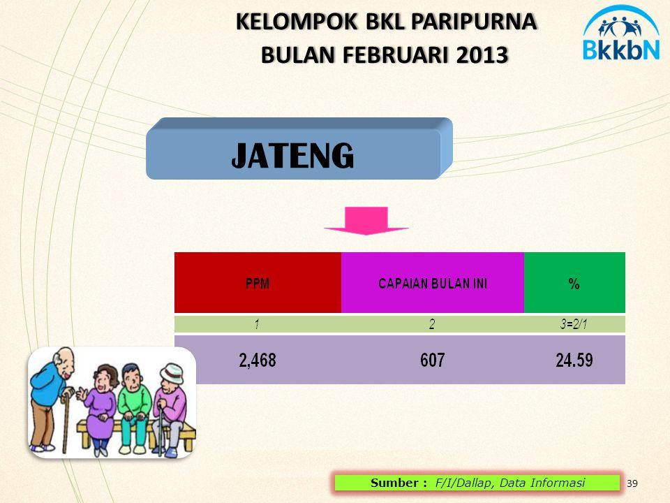 KELOMPOK BKL PARIPURNA BULAN FEBRUARI 2013