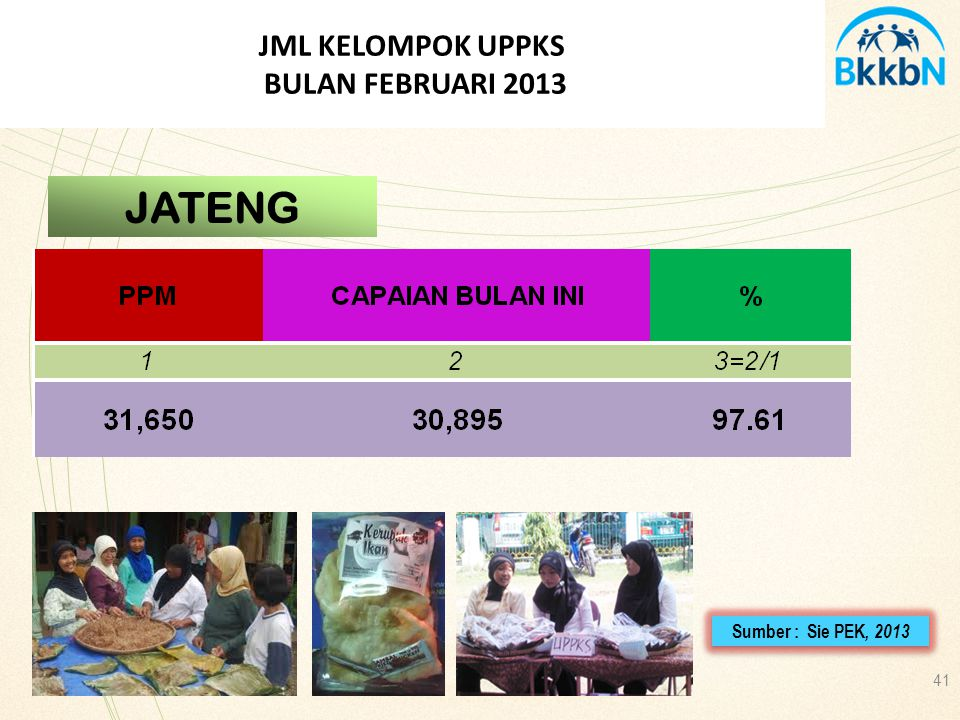 JML KELOMPOK UPPKS BULAN FEBRUARI 2013