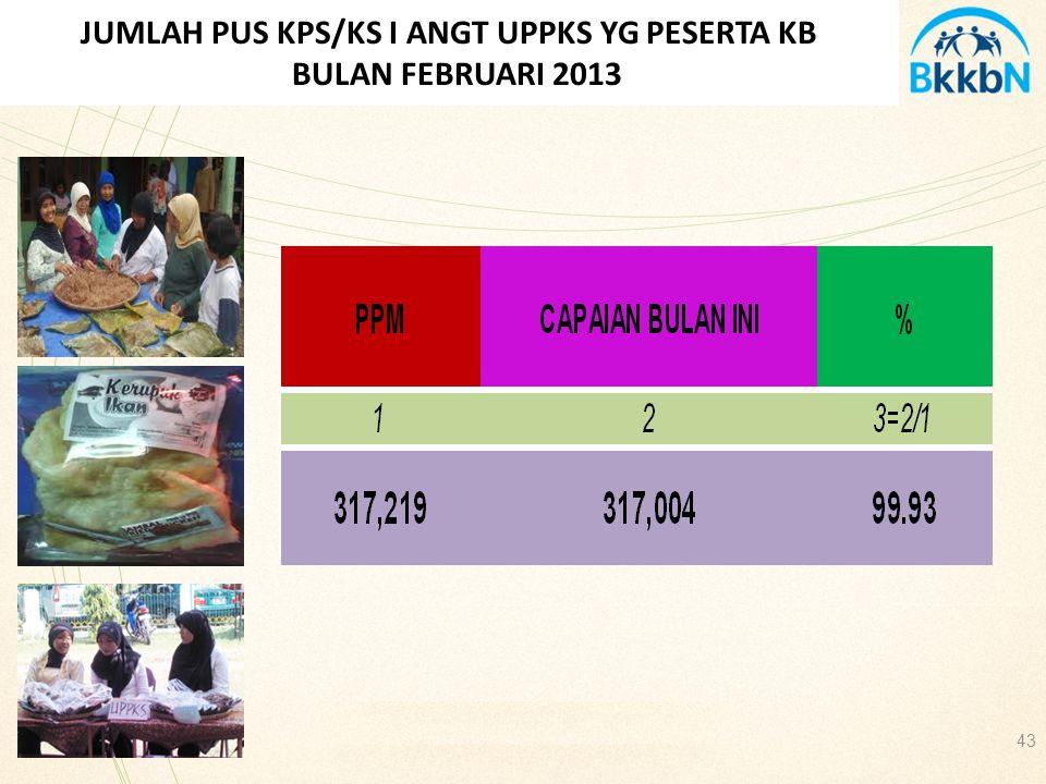 JUMLAH PUS KPS/KS I ANGT UPPKS YG PESERTA KB BULAN FEBRUARI 2013