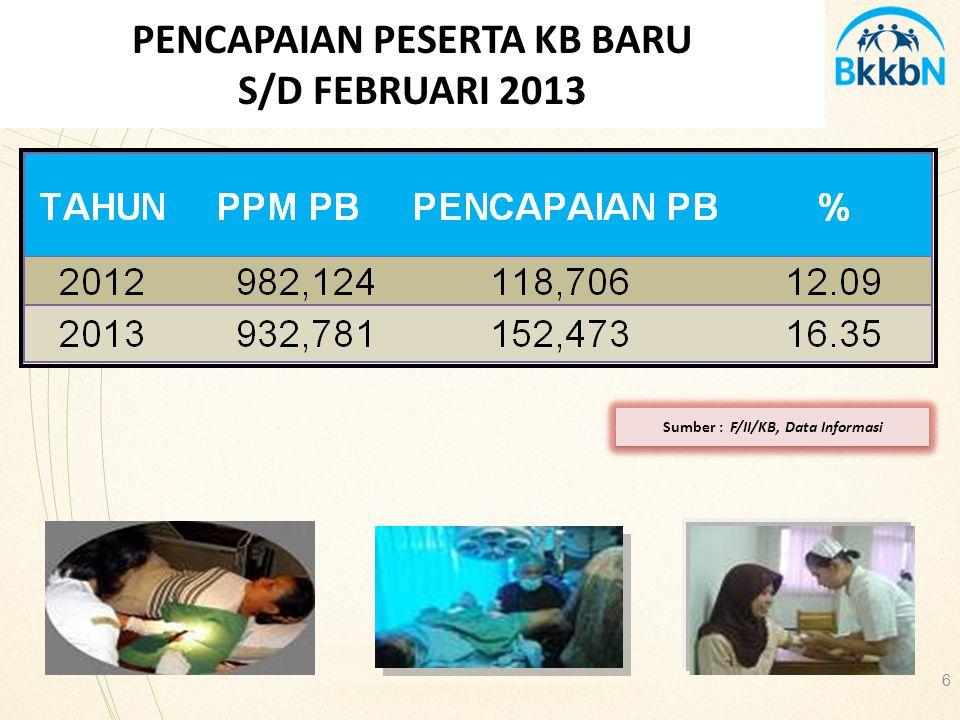 PENCAPAIAN PESERTA KB BARU S/D FEBRUARI 2013
