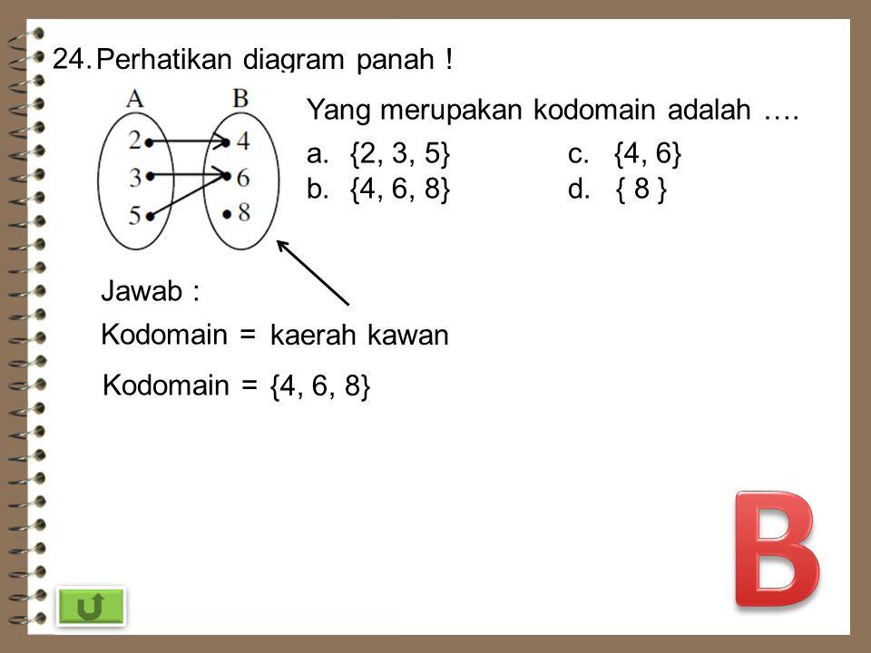 B 24. Perhatikan diagram panah ! Yang merupakan kodomain adalah ….