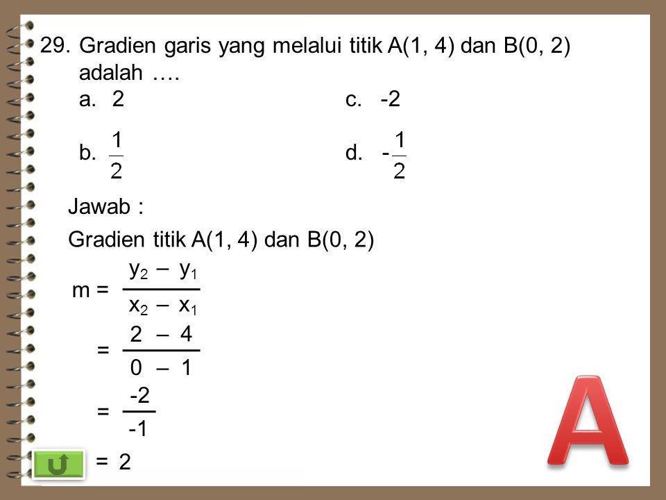 A 29. Gradien garis yang melalui titik A(1, 4) dan B(0, 2) adalah ….