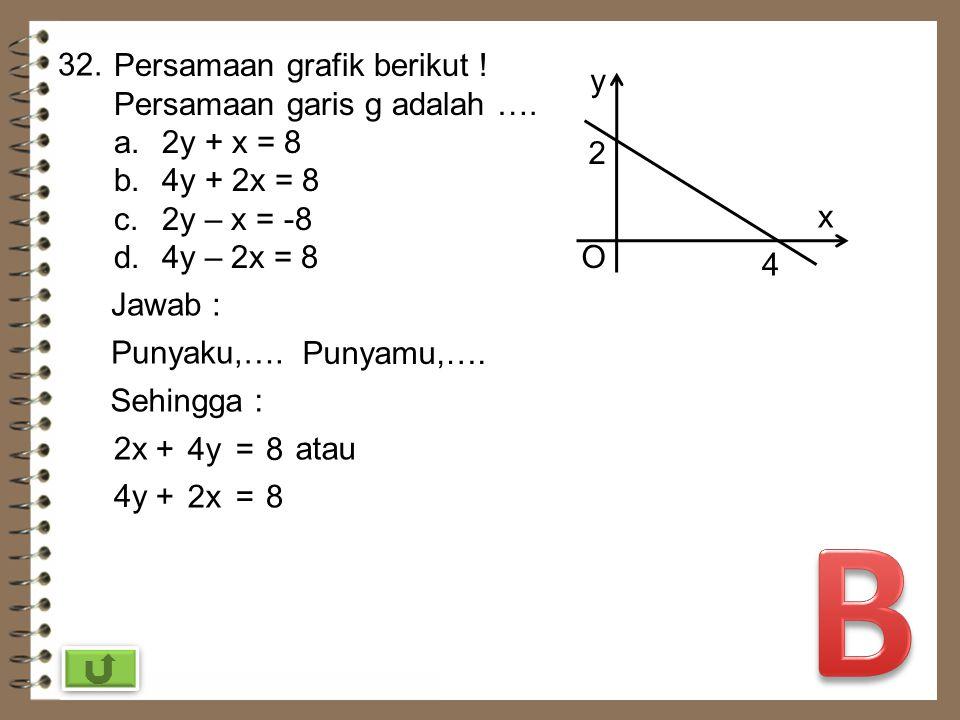 B 32. Persamaan grafik berikut ! Persamaan garis g adalah ….