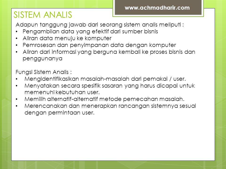 SISTEM ANALIS www.achmadharir.com