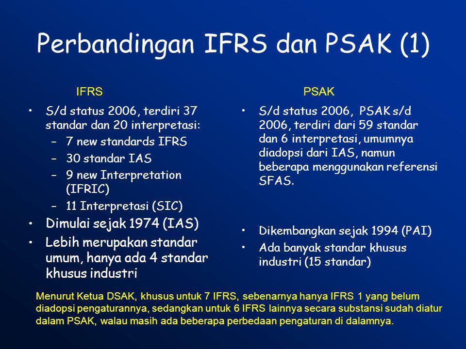 Perbandingan IFRS dan PSAK (1)