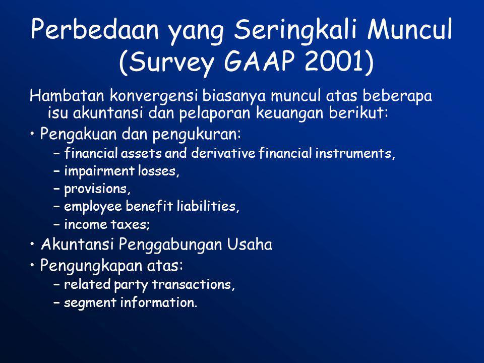 Perbedaan yang Seringkali Muncul (Survey GAAP 2001)
