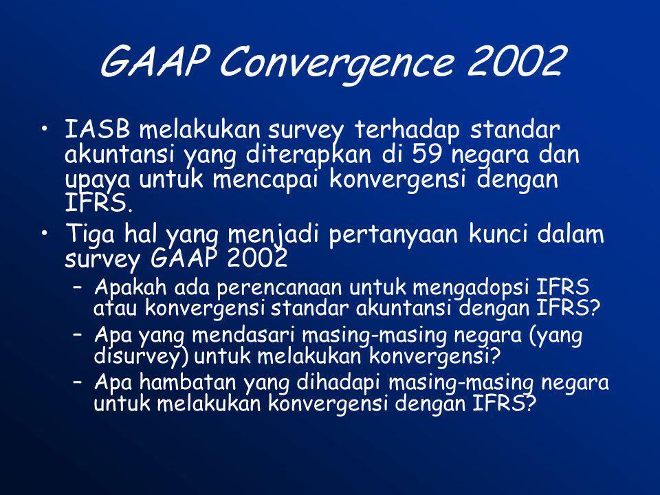 GAAP Convergence 2002 IASB melakukan survey terhadap standar akuntansi yang diterapkan di 59 negara dan upaya untuk mencapai konvergensi dengan IFRS.