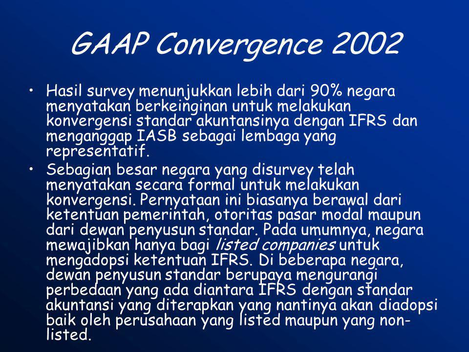 GAAP Convergence 2002