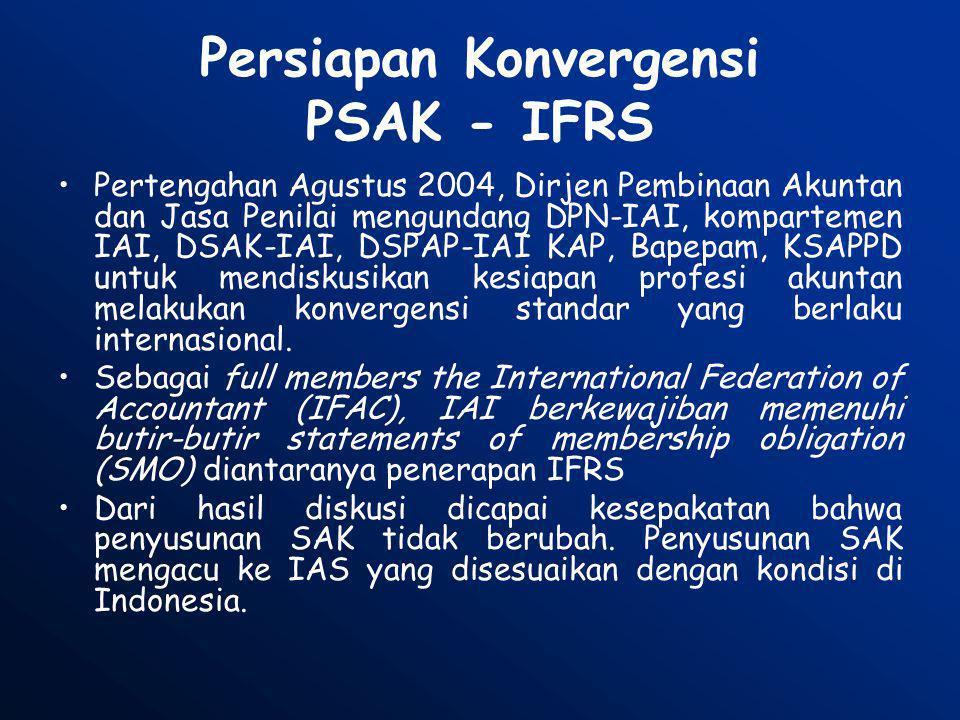 Persiapan Konvergensi PSAK - IFRS