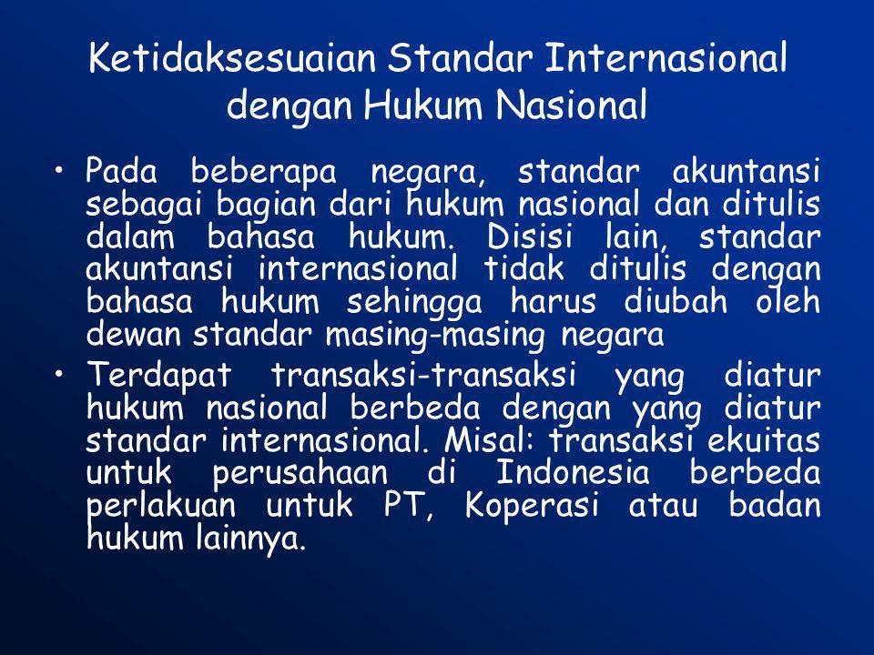 Ketidaksesuaian Standar Internasional dengan Hukum Nasional