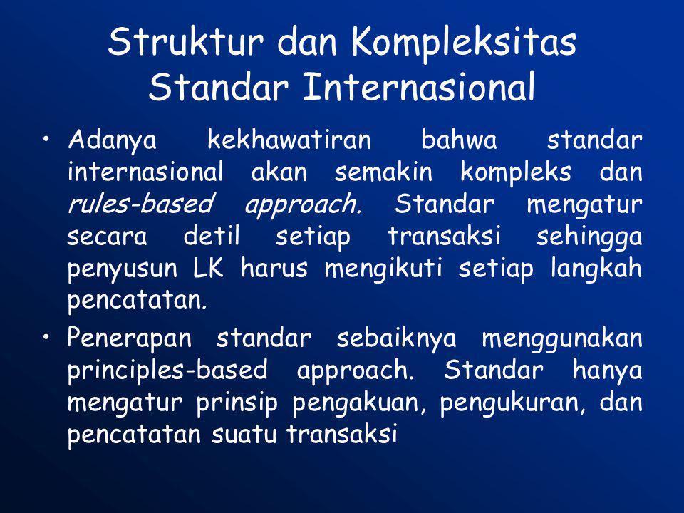 Struktur dan Kompleksitas Standar Internasional