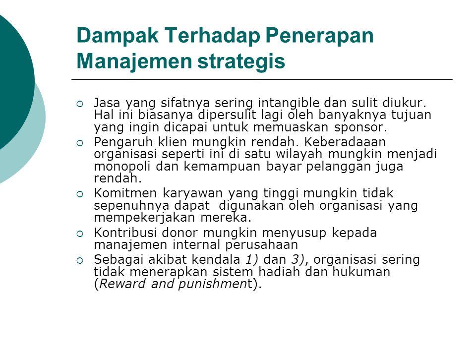 Dampak Terhadap Penerapan Manajemen strategis